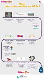 Liste des donateurs sur la plateforme Ulule