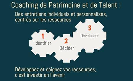 Coaching de Patrimoine et de Talent : deux CréActives unissent leurs compétences