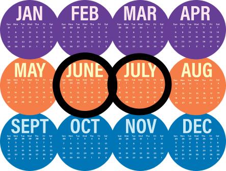 Que s'est-il passé depuis juin chez CréActives ?